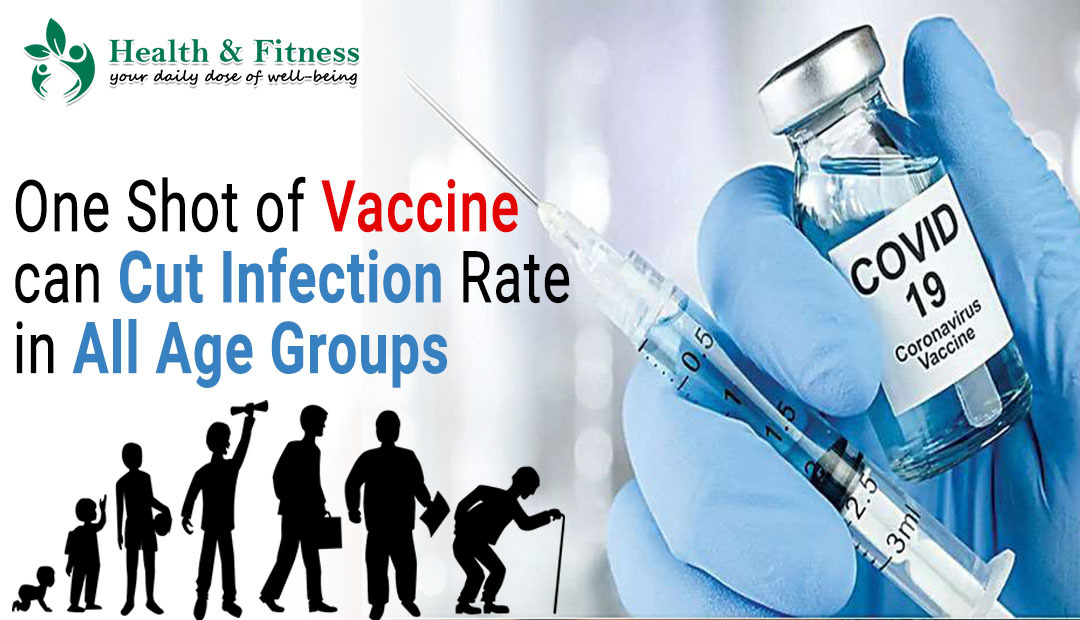 One Shot of Vaccine can Cut Infection Rate in All Age Groups